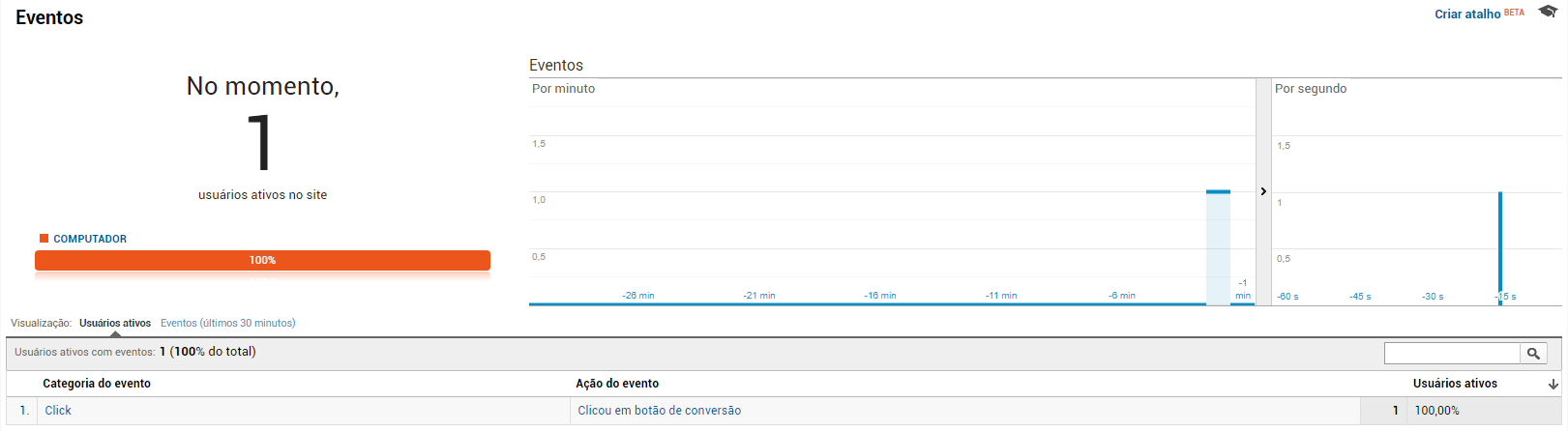 eventos em tempo real no google analytics