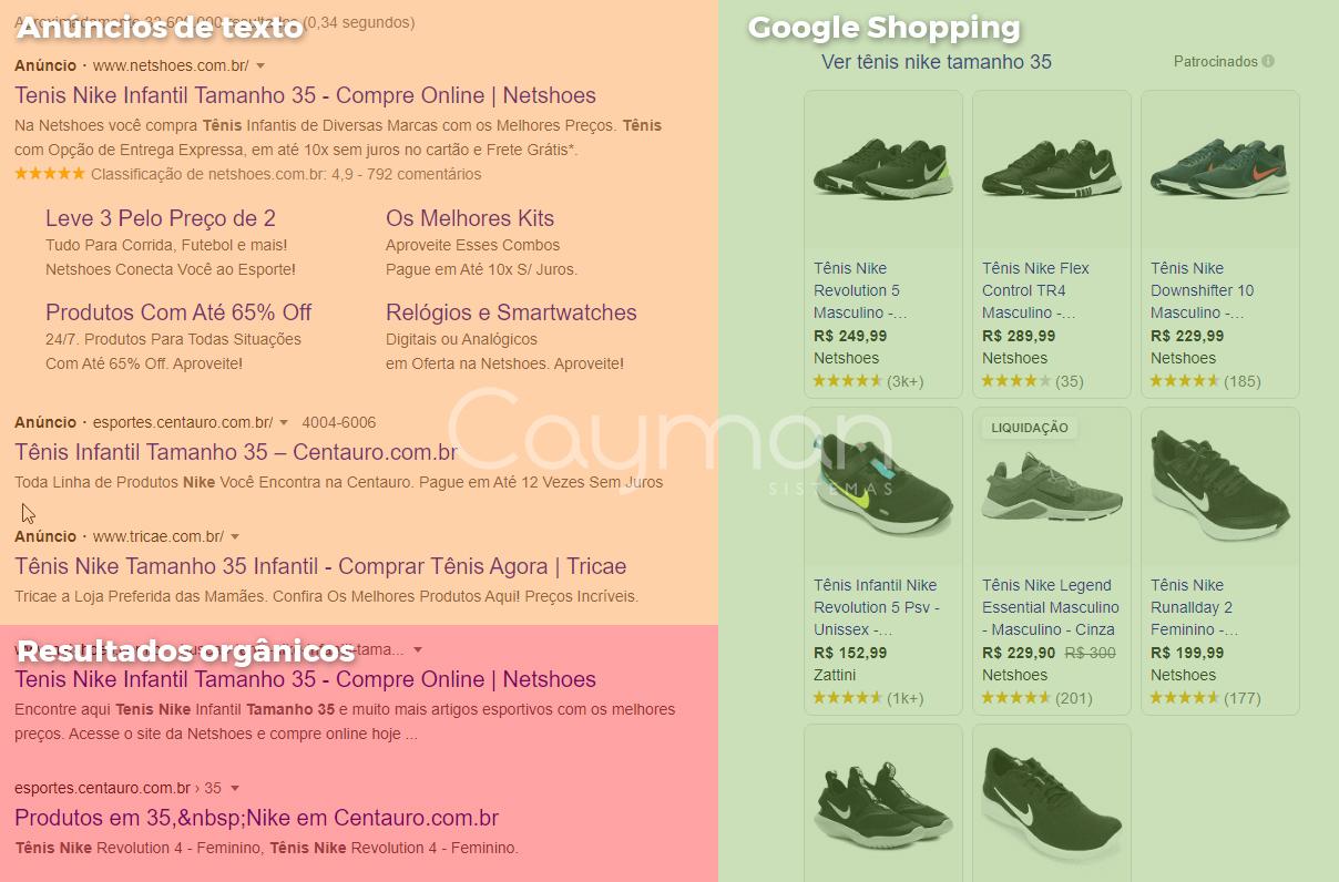Google Shopping x rede de pesquisa x resultado orgânico