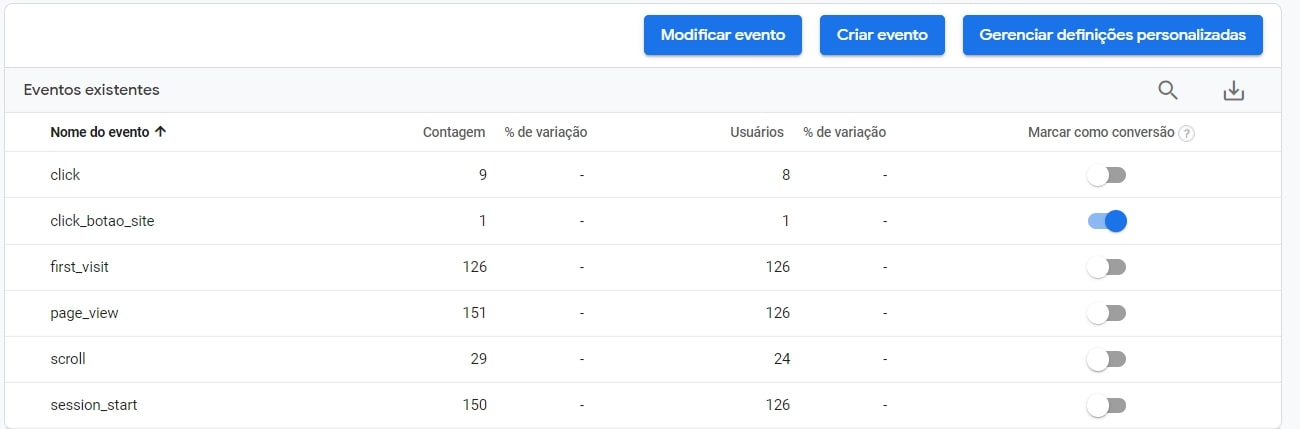 eventos google analytics 4